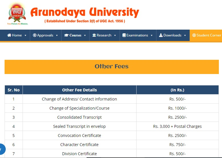 Arunodaya University Fee Structure for allcourses and other fees